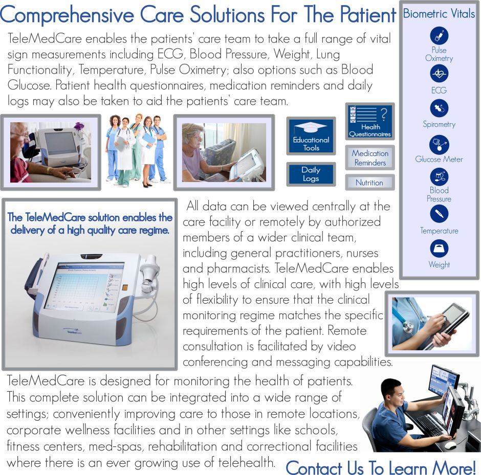 Patient Page